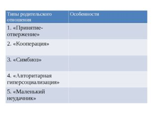 Типы родительского отношения Особенности 1. «Принятие-отвержение» 2. «Коопера