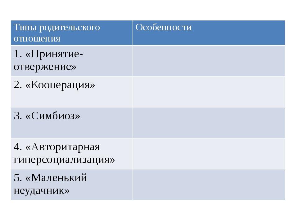 Типы родительского отношения Особенности 1. «Принятие-отвержение» 2. «Коопера...