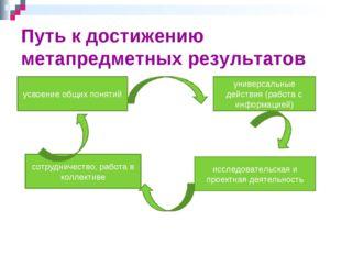 Путь к достижению метапредметных результатов усвоение общих понятий сотруднич