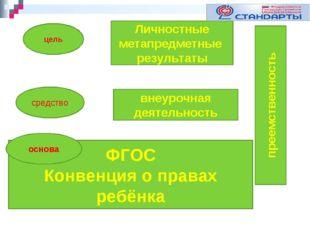 ФГОС Конвенция о правах ребёнка внеурочная деятельность преемственность Личн