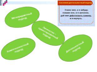Цель: обогатить знаниями учащихся Метапредметный подход Личностно – ориентир