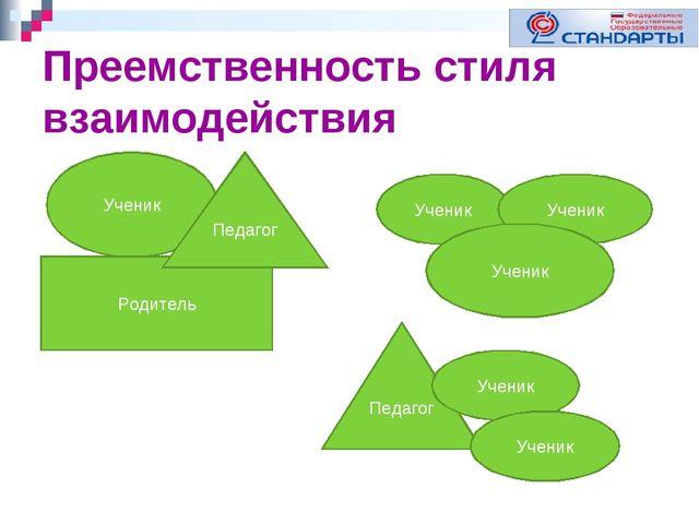 Преемственность стиля взаимодействия Ученик Ученик Родитель Педагог Педагог У...