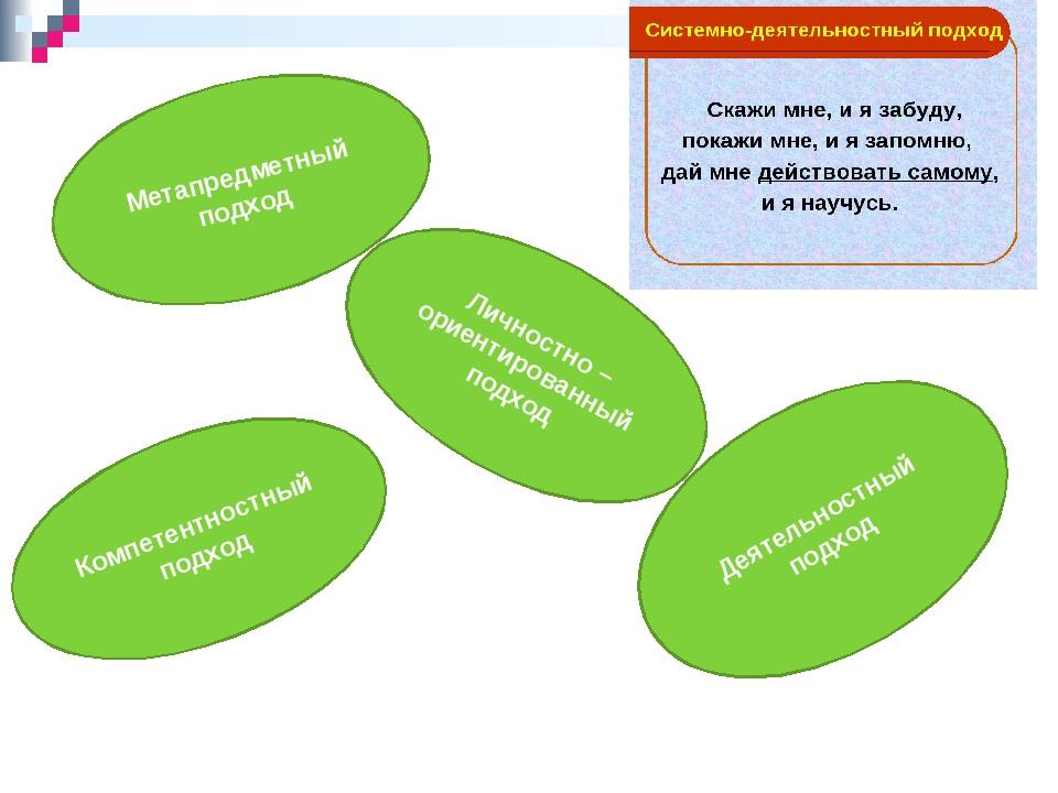 Цель: обогатить знаниями учащихся Метапредметный подход Личностно – ориентир...