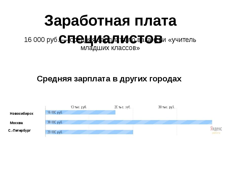 Заработная плата специалистов 16000 руб. — средняя зарплата по вакансии «учи...