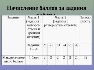 Начисление баллов за задания работы Задания Часть 1 (задания с выбором ответа