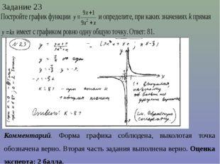 Задание 23 Комментарий. Форма графика соблюдена, выколотая точка обозначена в