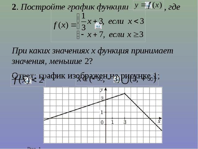 2. Постройте график функции , где При каких значениях х функция принимает зна...