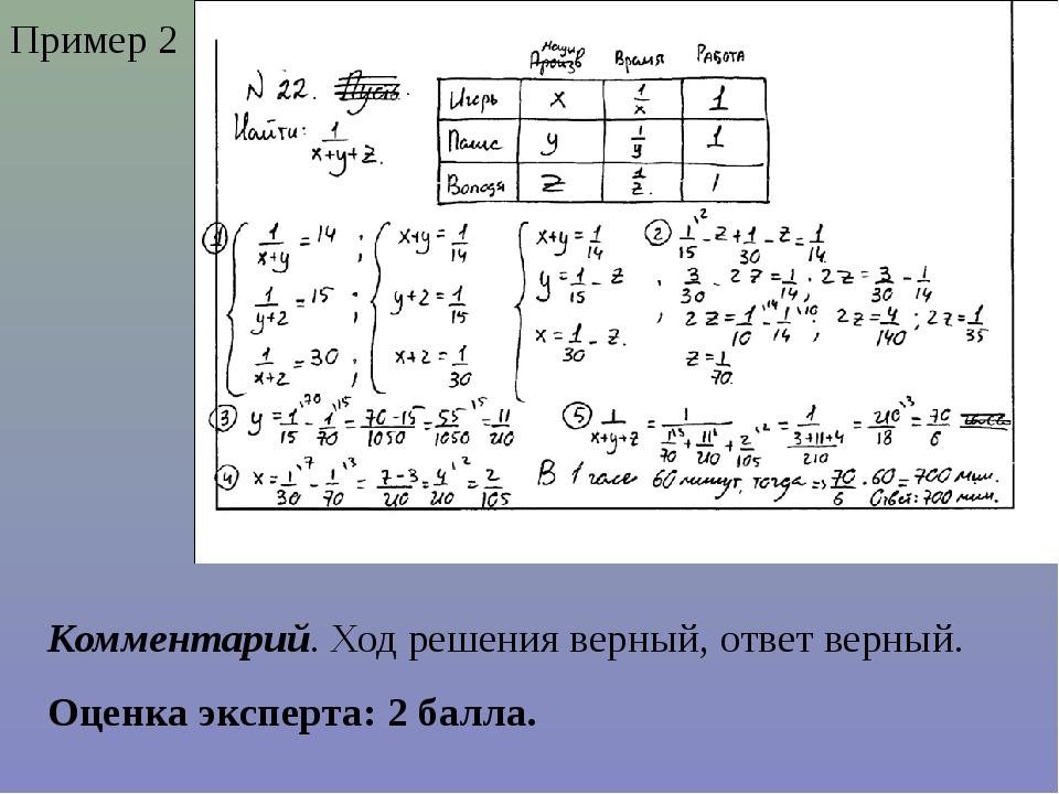 Пример 2 Комментарий. Ход решения верный, ответ верный. Оценка эксперта: 2 ба...