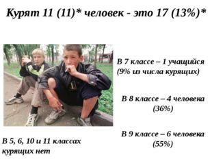 Курят 11 (11)* человек - это 17 (13%)* В 8 классе – 4 человека (36%) В 7 клас