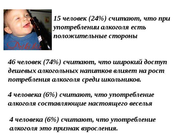 15 человек (24%) считают, что при употреблении алкоголя есть положительные ст...