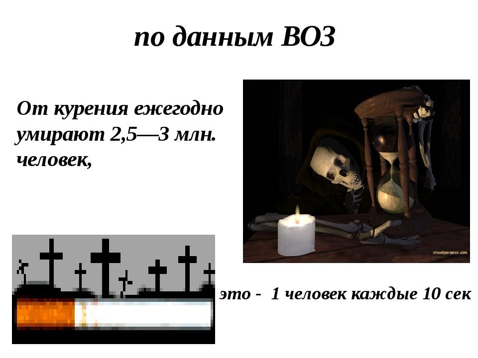 по данным ВОЗ От курения ежегодно умирают 2,5—3 млн. человек, это - 1 человек...
