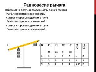 Равновесие рычага Подвесим на левую и правую часть рычага грузики Рычаг наход