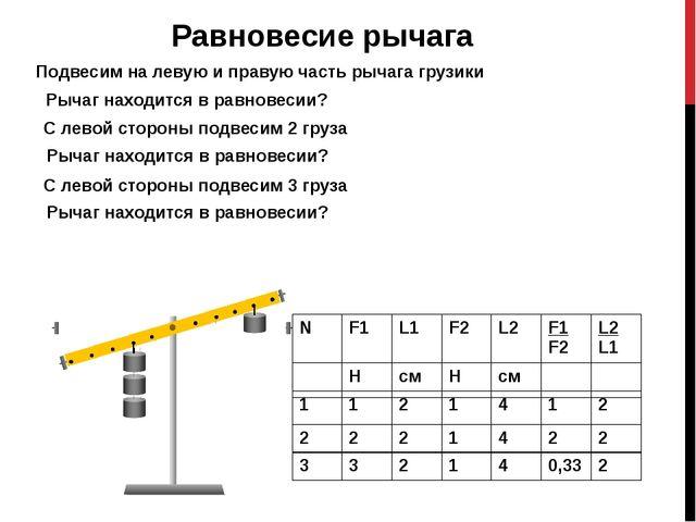 Равновесие рычага Подвесим на левую и правую часть рычага грузики Рычаг наход...