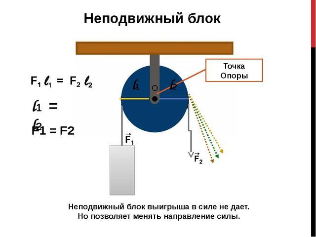 Неподвижный блок О Точка Опоры l1 l2 l1 = l2 F1 = F2 Неподвижный блок выигрыш...