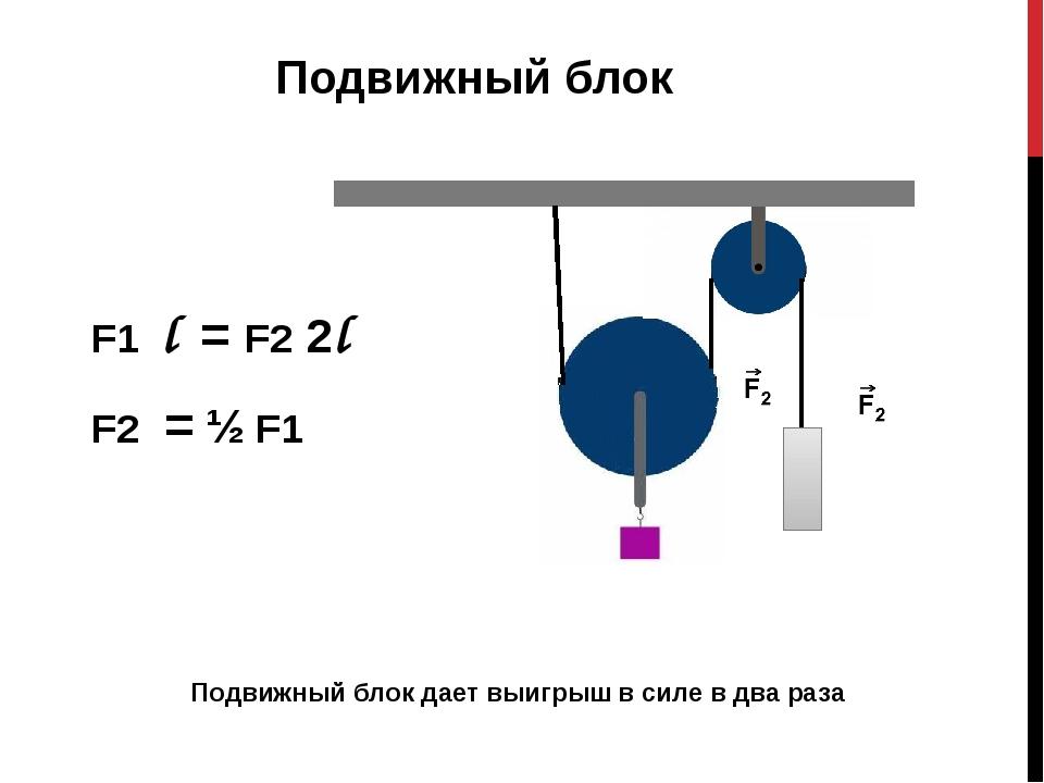Подвижный блок Подвижный блок дает выигрыш в силе в два раза F1 l = F2 2l F2...