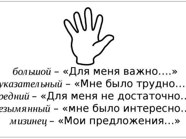 большой – «Для меня важно….» указательный – «Мне было трудно…» средний – «Для...