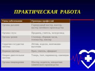 ПРАКТИЧЕСКАЯ РАБОТА Типы заболеванияПримеры профессий Органы дыханияГорнору