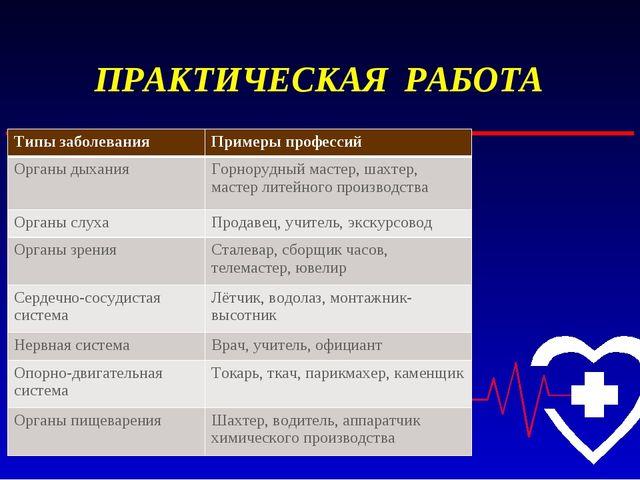 ПРАКТИЧЕСКАЯ РАБОТА Типы заболеванияПримеры профессий Органы дыханияГорнору...