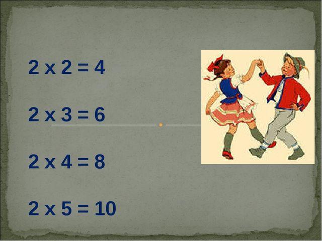 2 х 2 = 4 2 х 3 = 6 2 х 4 = 8 2 х 5 = 10