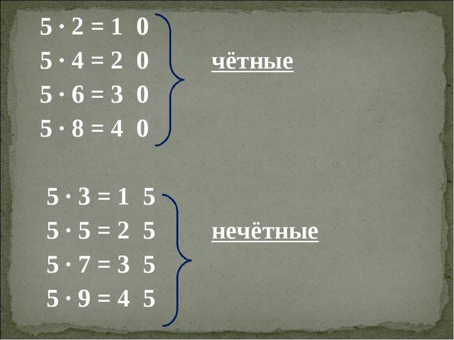 5 ∙ 2 = 1 0 5 ∙ 4 = 2 0 чётные 5 ∙ 6 = 3 0 5 ∙ 8 = 4 0 5 ∙ 3 = 1 5 5 ∙ 5 = 2...