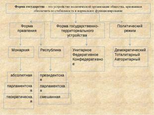 Форма государства – это устройство политической организации общества, призва
