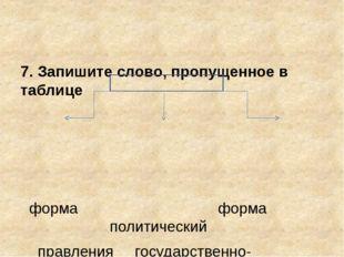 7. Запишите слово, пропущенное в таблице     форма форма политический пра
