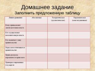 Домашнее задание Заполнить предложенную таблицу Линия сравнения Абсолютная Те