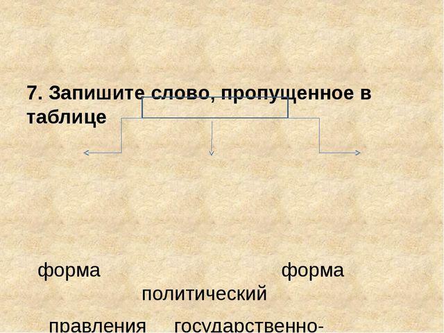 7. Запишите слово, пропущенное в таблице     форма форма политический пра...