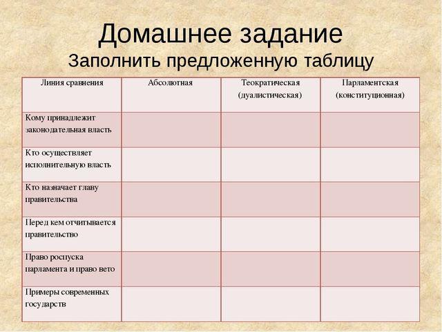 Домашнее задание Заполнить предложенную таблицу Линия сравнения Абсолютная Те...