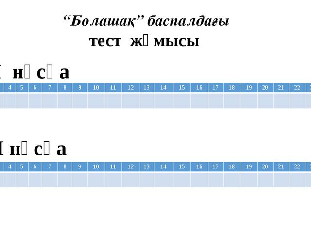 1. Ересек адамның жүрегініңсалмағы 5-6 метр 2. 1мм³қандағы лейкоциттер саны 8...