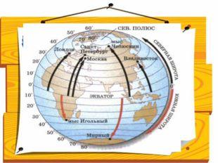 Ребята, поработав с текстом учебника, дают понятие географическая широта. Ге