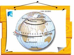 Поработав с текстом учебника, дети дают определение понятию географическая д