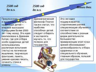 2500 год до н.э. 2500 год до н.э. Древнегреческий философ Платон также считал