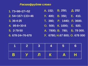 Расшифруйте слово 1. 73+98+27+52 А. 152; В. 250; Д. 252 4. 95∙8+30∙8 О. 500;