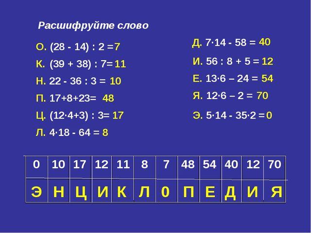 Расшифруйте слово О. (28 - 14) : 2 = 7 К. (39 + 38) : 7= 11 Н. 22 - 36 : 3 =...