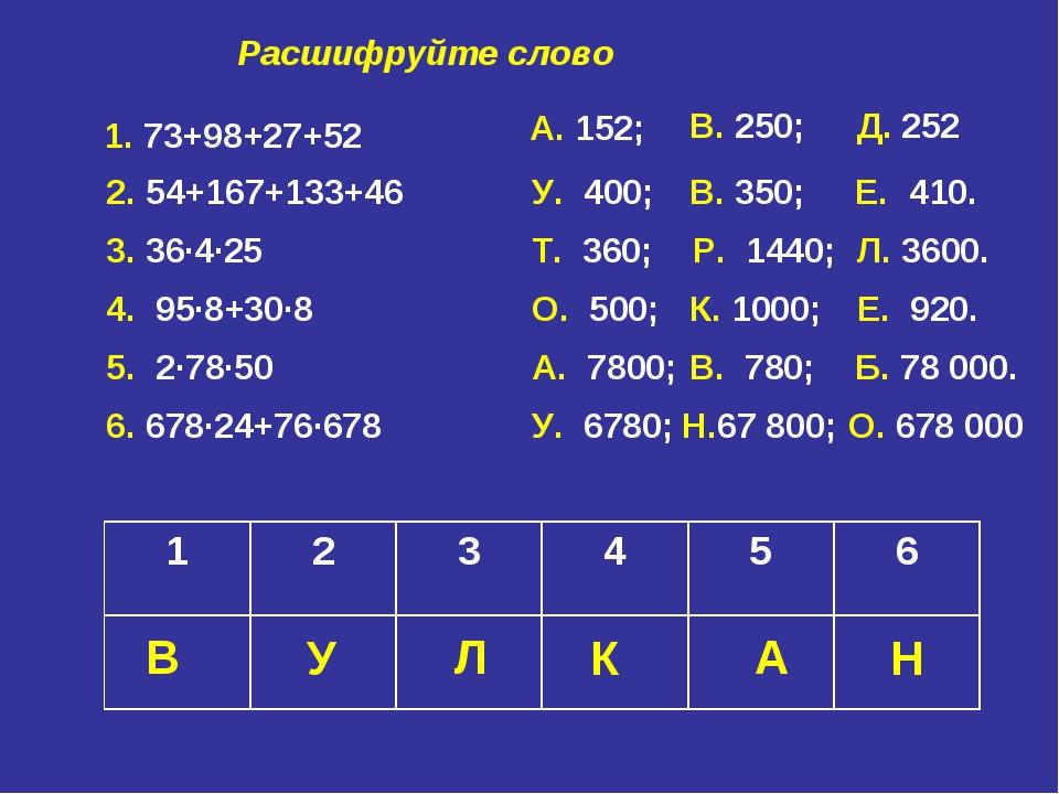 Расшифруйте слово 1. 73+98+27+52 А. 152; В. 250; Д. 252 4. 95∙8+30∙8 О. 500;...
