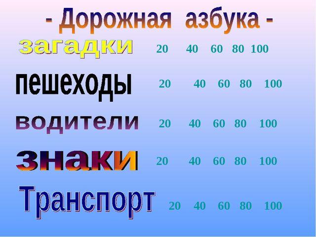 20 20 20 20 20 40 60 80 100 40 60 80 100 40 60 80 100 40 60 80 100 40 60 80 100