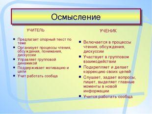 Осмысление УЧИТЕЛЬ Предлагает опорный текст по теме Организует процессы чтени