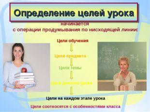Определение целей урока Цели обучения начинается с операции продумывания по н