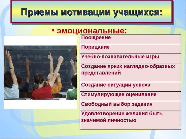 Приемы мотивации учащихся: эмоциональные: Поощрение Порицание Учебно-познават...