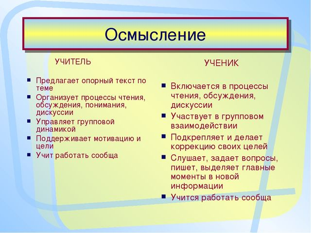 Осмысление УЧИТЕЛЬ Предлагает опорный текст по теме Организует процессы чтени...