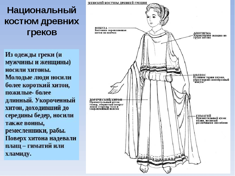 Национальный костюм древних греков