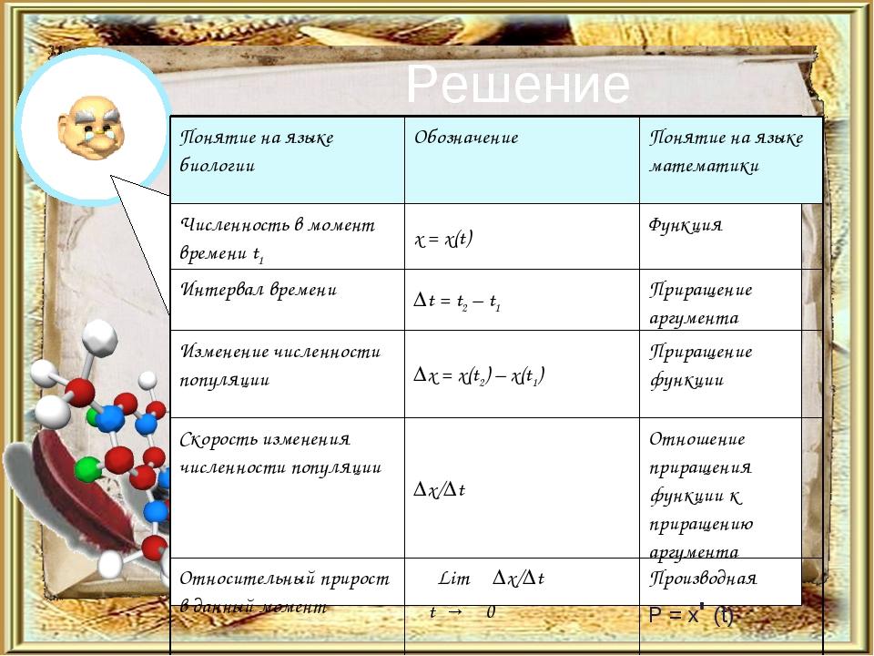 Решение Понятие на языке биологииОбозначениеПонятие на языке математики Чис...