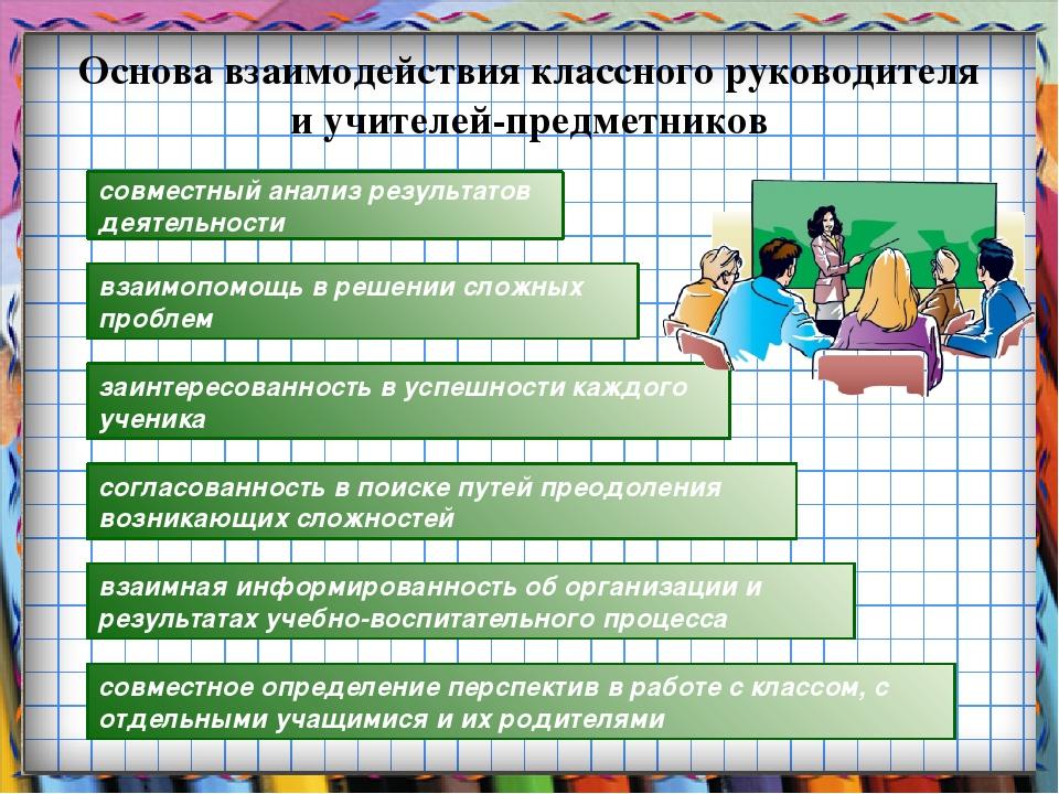 Основа взаимодействия классного руководителя и учителей-предметников взаимная...