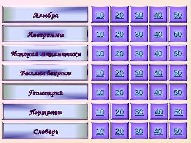 Веселые вопросы Геометрия Словарь Алгебра История математики Портреты Анаграм...