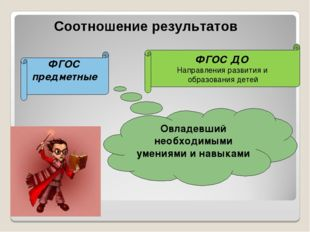 Соотношение результатов Овладевший необходимыми умениями и навыками ФГОС пре