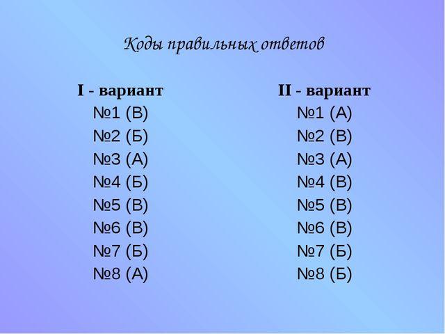 Коды правильных ответов I - вариант №1 (В) №2 (Б) №3 (А) №4 (Б) №5 (В) №6 (В)...