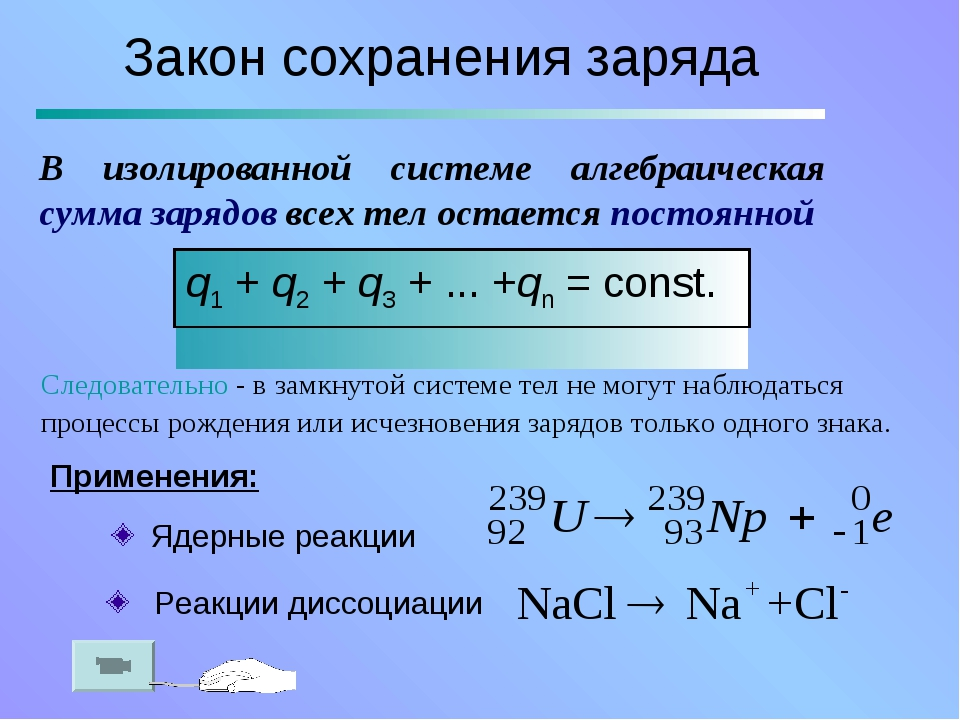 Закон сохранения заряда В изолированной системе алгебраическая сумма зарядов...