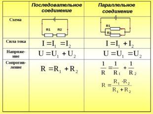 R1 R2 R2 R1 Последовательное соединение Параллельное соединение Схема Сила т