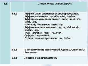 5.3Лексическая сторона речи 5.3.1Аффиксы как элементы словообразования. Аф